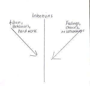 intent_0